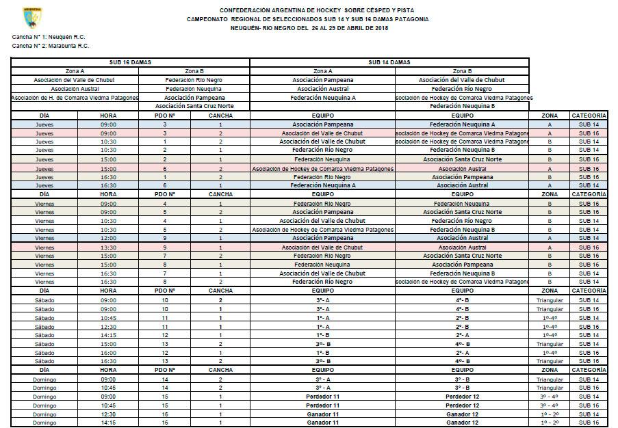 Fixture Regional - Patagonia - Sub 14 y Sub 16
